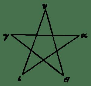 2000px-Hugieia-pentagram